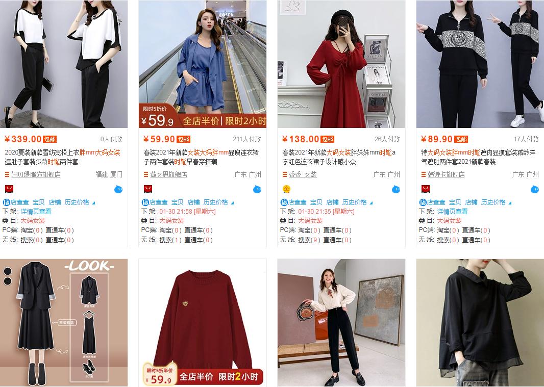 淘宝网店:大码女装成为市场黑马?